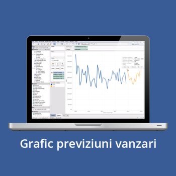 Business Intelligence - Grafic previziuni vanzari