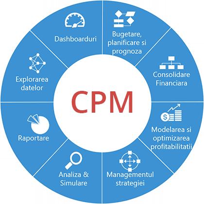 Schema CPM 360 v3