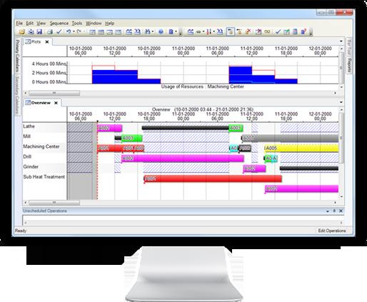 mrp planificare si organizare productie