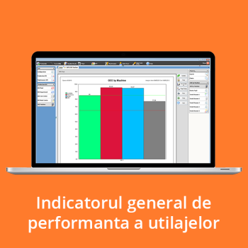 Indicatorul general de performanta a utilajelor