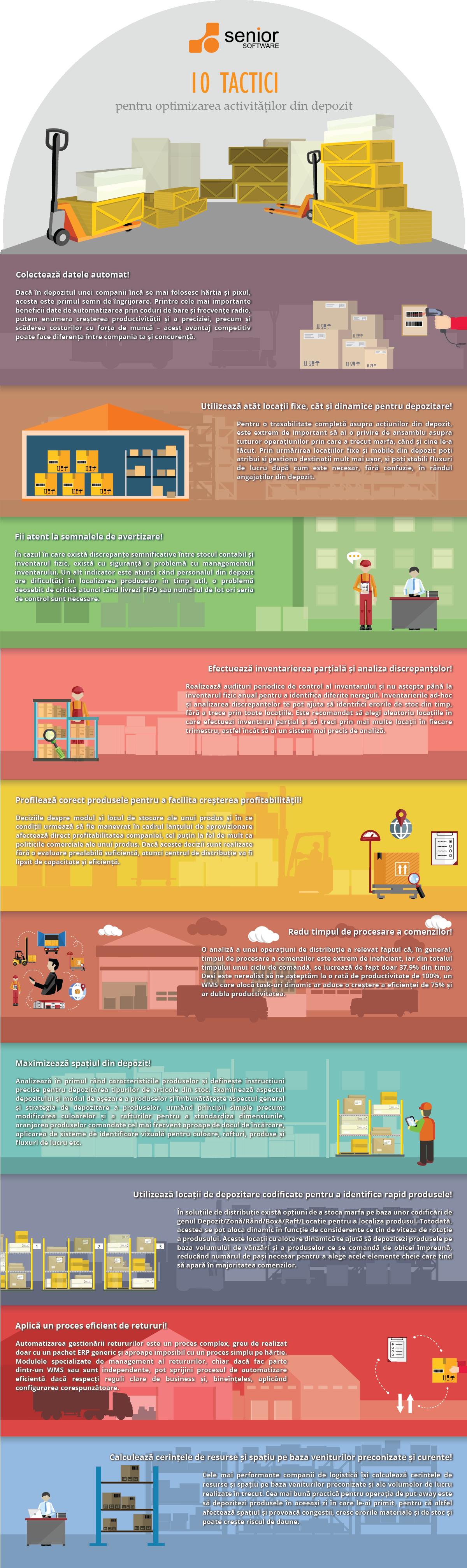 WMS_infografic_v1