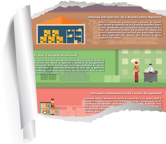 WMS infografic pentru sidebar