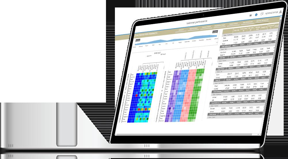 Dashboard-uri si Scorecard-uri Transforma obiectivele organizatiei in obiective individuale
