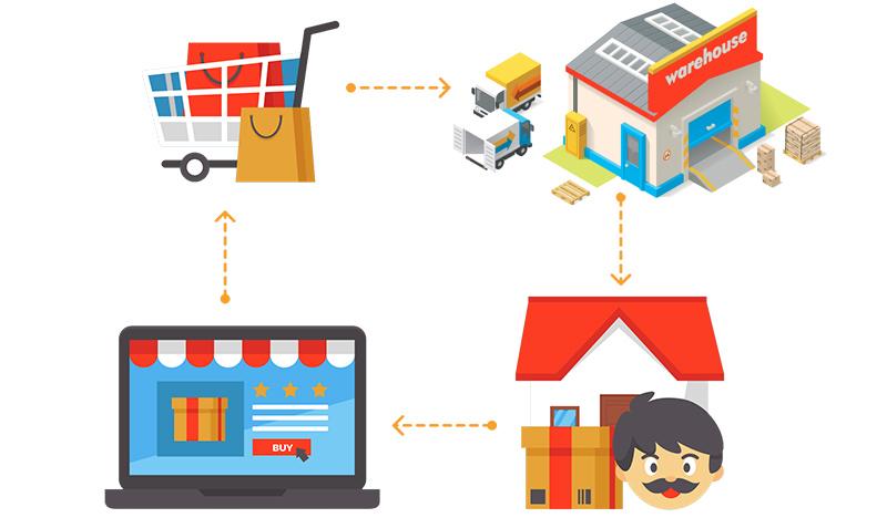6 probleme si solutii pentru depozitele E-commerce