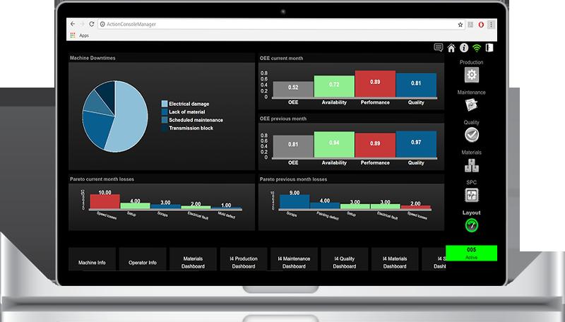 Monitorizarea in timp real a productiei, de oriunde - managementul productiei