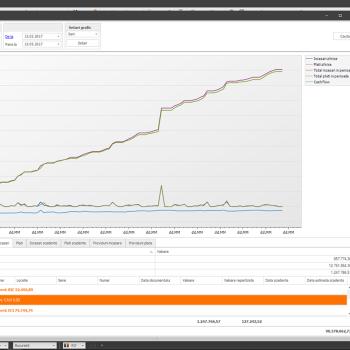 SeniorERP - Cash Flow