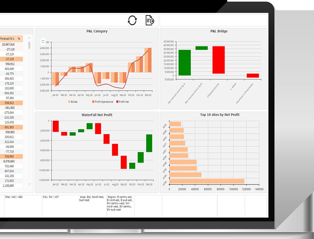 Compararea bugetului cu sumele realizate HR aplicatie CPM software bugetare