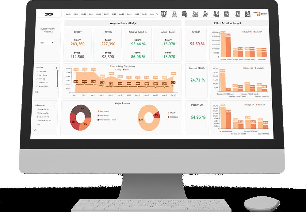 Stabilirea bugetului anual de HR aplicatie CPM software bugetare si planificare screenshot