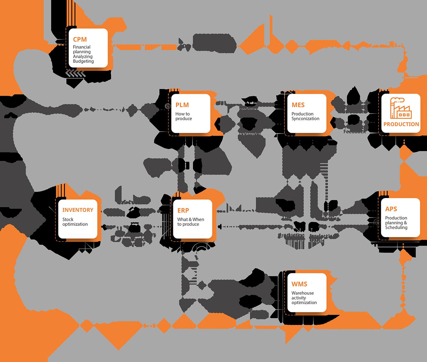 [EN]schema-toate-solutiile-erp-crm-aps-mes-ecommerce-wms-productie-v3.1