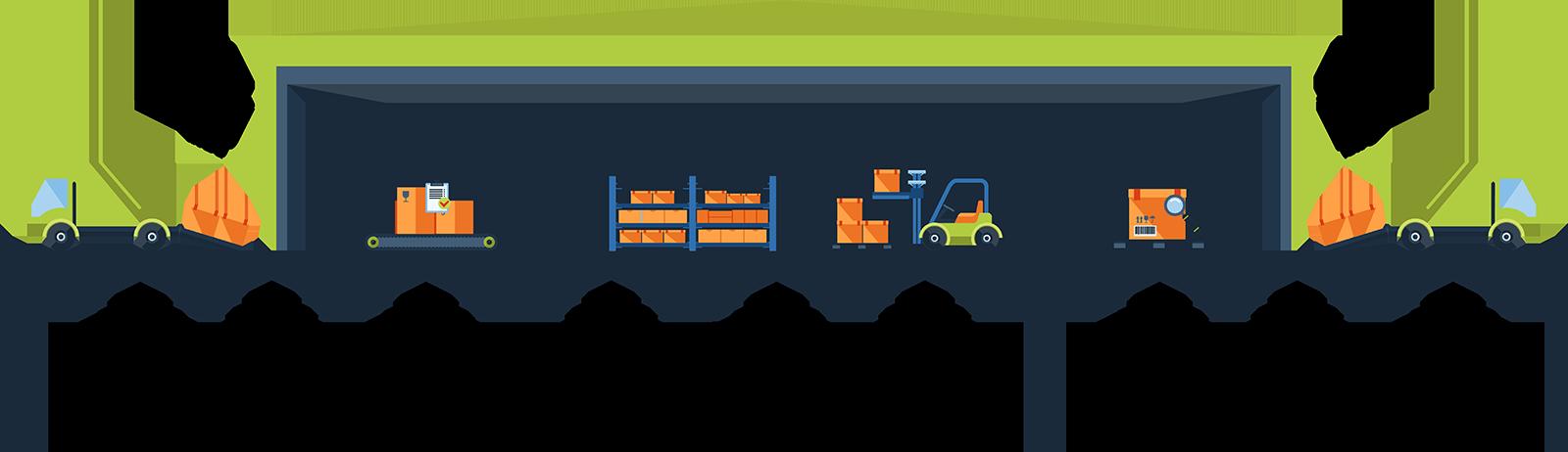 wms warehouse management system Automatizare de la intrarea marfurilor in depozit si pana la livrarea comenzilor