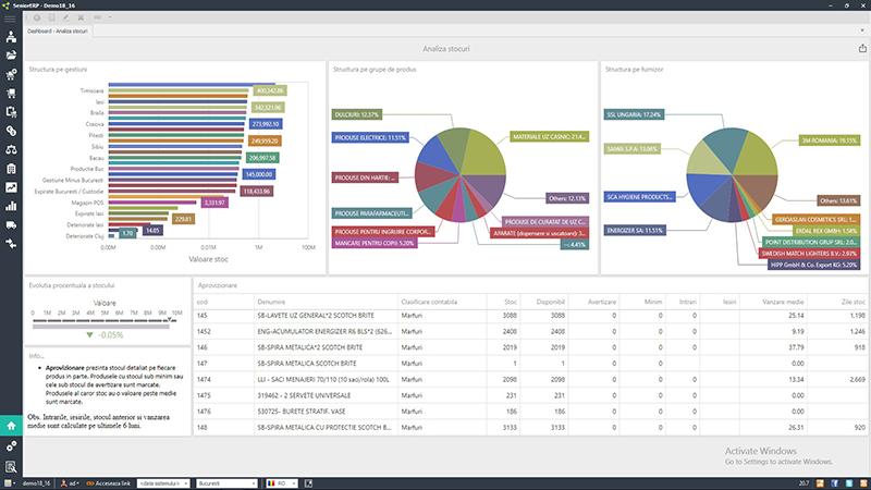 soft ERP module - aprovizionare si productie