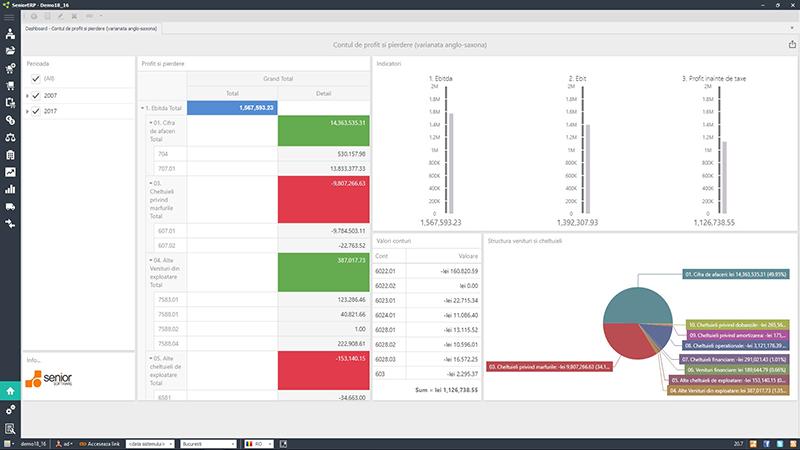 soft ERP module - financiar si contabilitate